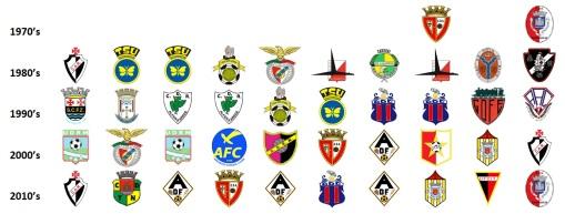 Taça Ribatejo - Décadas - 2019